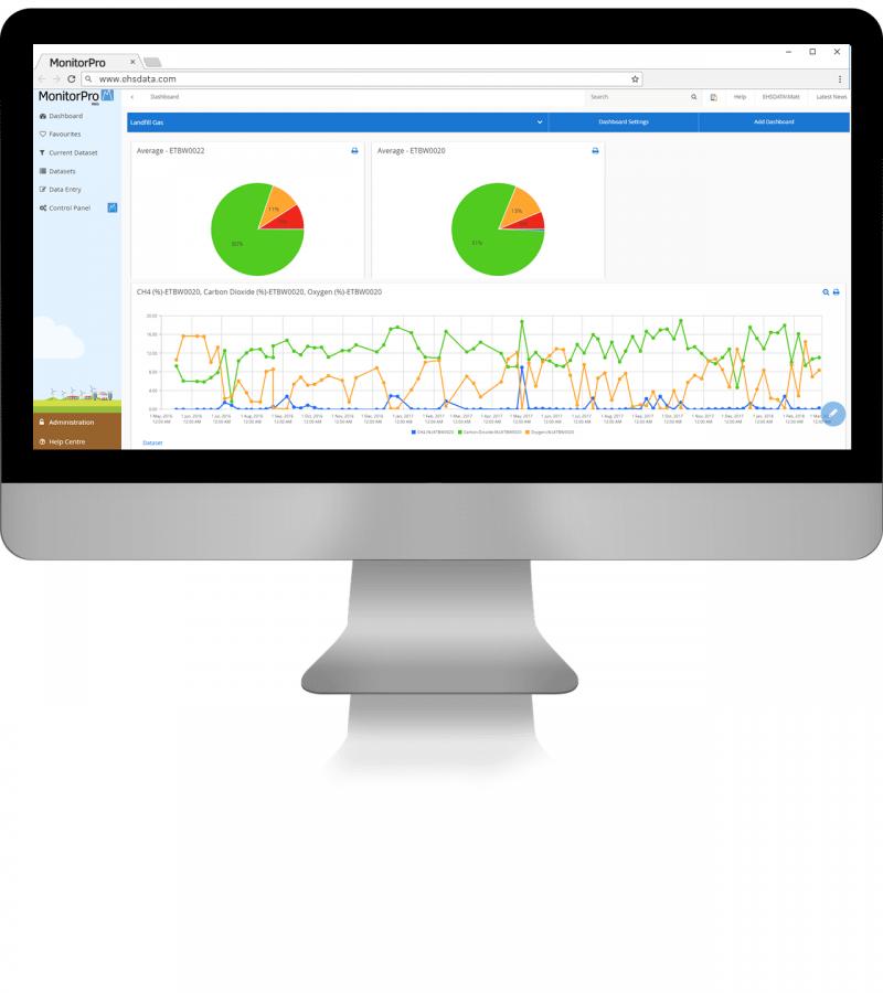 MonitorPro Desktop Screen