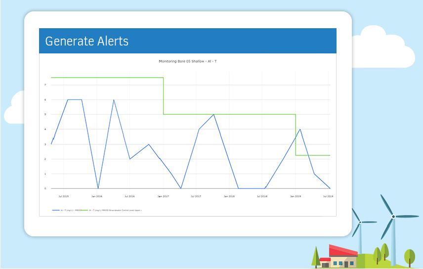 generate_alerts