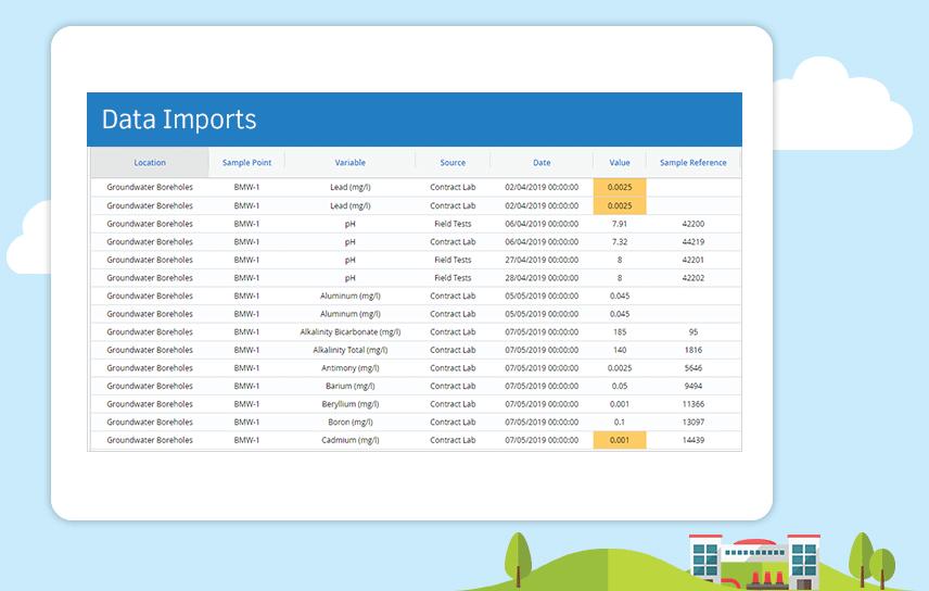 data_imports