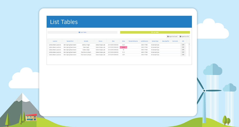 List Tables